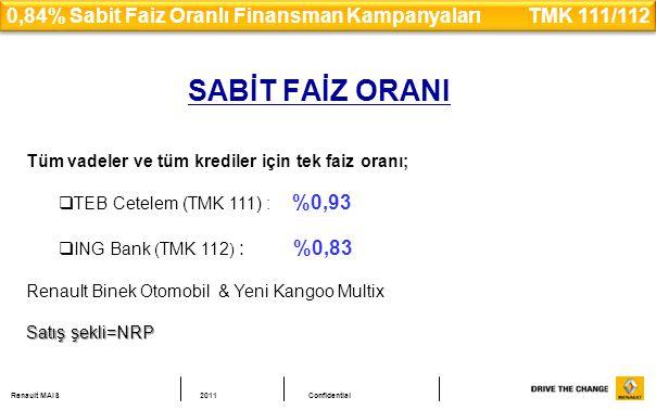 Renault MAIS2011Confidential 0,84% Sabit Faiz Oranlı Finansman Kampanyaları TMK 111/112 SABİT FAİZ ORANI Tüm vadeler ve tüm krediler için tek faiz oranı;  TEB Cetelem (TMK 111) : %0,93  ING Bank ( TMK 112 ) : %0,83 Renault Binek Otomobil & Yeni Kangoo Multix Satış şekli=NRP