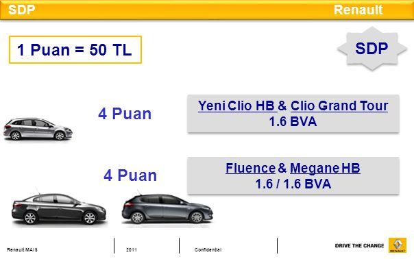 Renault MAIS2011Confidential SDP Renault 4 Puan Yeni Clio HB & Clio Grand Tour 1.6 BVA Yeni Clio HB & Clio Grand Tour 1.6 BVA 4 Puan Fluence & Megane HB 1.6 / 1.6 BVA Fluence & Megane HB 1.6 / 1.6 BVA SDP 1 Puan = 50 TL