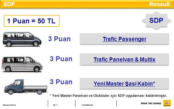 Renault MAIS2011Confidential SDP Renault 3 Puan Trafic Passenger 3 Puan Trafic Panelvan & Multix SDP Yeni Master Şasi Kabin* 3 Puan 1 Puan = 50 TL * Yeni Master Panelvan ve Otobüsler için SDP uygulaması kaldırılmıştır.