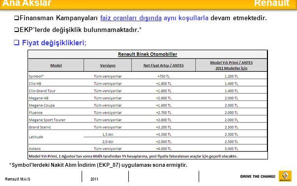 Renault MAIS2011 Ana Akslar Renault  Fiyat değişiklikleri;  Finansman Kampanyaları faiz oranları dışında aynı koşullarla devam etmektedir.