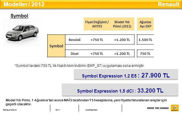 Renault MAIS2011Confidential Symbol Fiyat Değişimi / ANTES Model Yılı Primi (2011) Ağustos Ayı EKP Symbol Benzinli +750 TL+1.200 TL1.500 TL Dizel +750 TL+1.200 TL750 TL Symbol Expression 1,2 E5 : 27.900 TL Symbol Expression 1,5 dCi : 33.200 TL Modeller / 2012 Renault *Symbol'lerdeki 750 TL'lik Nakit Alım İndirim (EKP_87) uygulaması sona ermiştir.