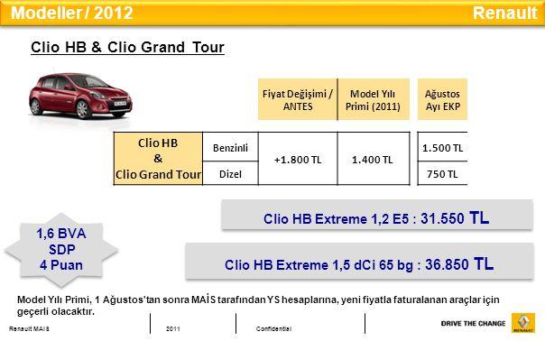Renault MAIS2011Confidential Clio HB & Clio Grand Tour Fiyat Değişimi / ANTES Model Yılı Primi (2011) Ağustos Ayı EKP Clio HB & Clio Grand Tour Benzin