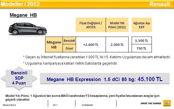 Renault MAIS2011Confidential Megane HB Fiyat Değişimi / ANTES Model Yılı Primi (2011) Ağustos Ayı EKP Megane HB Benzinli +2.600 TL2.000 TL 1.500 TL Dizel 750 TL Benzinli SDP 4 Puan Benzinli SDP 4 Puan Megane HB Expression 1.5 dCi 85 bg: 45.100 TL Modeller / 2012 Renault * Geçen ay İnternet fiyatlarına yansıtılan 1.000 TL'lik YS Katılımı Uygulaması devam etmektedir.