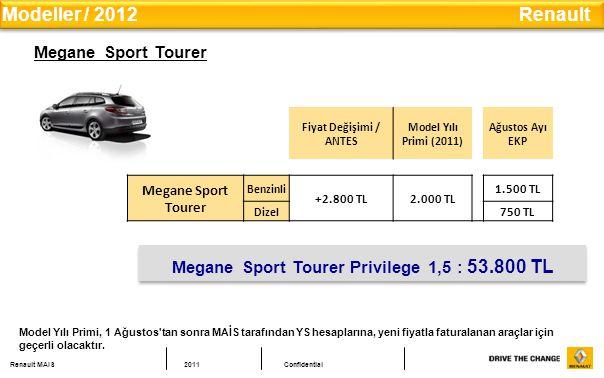 Renault MAIS2011Confidential Megane Sport Tourer Fiyat Değişimi / ANTES Model Yılı Primi (2011) Ağustos Ayı EKP Megane Sport Tourer Benzinli +2.800 TL2.000 TL 1.500 TL Dizel 750 TL Megane Sport Tourer Privilege 1,5 : 53.800 TL Modeller / 2012 Renault Model Yılı Primi, 1 Ağustos tan sonra MAİS tarafından YS hesaplarına, yeni fiyatla faturalanan araçlar için geçerli olacaktır.
