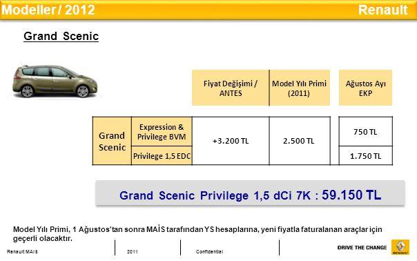 Renault MAIS2011Confidential Grand Scenic Fiyat Değişimi / ANTES Model Yılı Primi (2011) Ağustos Ayı EKP Grand Scenic Expression & Privilege BVM +3.200 TL2.500 TL 750 TL Privilege 1,5 EDC 1.750 TL Grand Scenic Privilege 1,5 dCi 7K : 59.150 TL Modeller / 2012 Renault Model Yılı Primi, 1 Ağustos tan sonra MAİS tarafından YS hesaplarına, yeni fiyatla faturalanan araçlar için geçerli olacaktır.