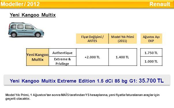 Yeni Kangoo Multix Fiyat Değişimi / ANTES Model Yılı Primi (2011) Ağustos Ayı EKP Yeni Kangoo Multix Authentique +2.000 TL1.400 TL 1.750 TL Extreme & Privilege 1.000 TL Yeni Kangoo Multix Extreme Edition 1.5 dCi 85 bg G1: 35.700 TL Modeller / 2012 Renault Model Yılı Primi, 1 Ağustos tan sonra MAİS tarafından YS hesaplarına, yeni fiyatla faturalanan araçlar için geçerli olacaktır.