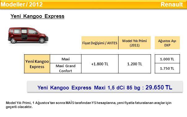 Yeni Kangoo Express Fiyat Değişimi / ANTES Model Yılı Primi (2011) Ağustos Ayı EKP Yeni Kangoo Express Maxi +1.800 TL1.200 TL 1.000 TL Maxi Grand Confort 1.750 TL Yeni Kangoo Express Maxi 1,5 dCi 85 bg : 29.650 TL Modeller / 2012 Renault Model Yılı Primi, 1 Ağustos tan sonra MAİS tarafından YS hesaplarına, yeni fiyatla faturalanan araçlar için geçerli olacaktır.