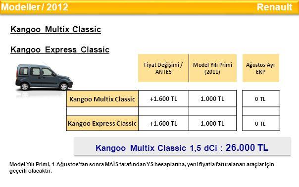 Kangoo Multix Classic Kangoo Express Classic Fiyat Değişimi / ANTES Model Yılı Primi (2011) Ağustos Ayı EKP Kangoo Multix Classic +1.600 TL1.000 TL 0 TL Kangoo Express Classic +1.600 TL1.000 TL 0 TL Kangoo Multix Classic 1,5 dCi : 26.000 TL Modeller / 2012 Renault Model Yılı Primi, 1 Ağustos tan sonra MAİS tarafından YS hesaplarına, yeni fiyatla faturalanan araçlar için geçerli olacaktır.