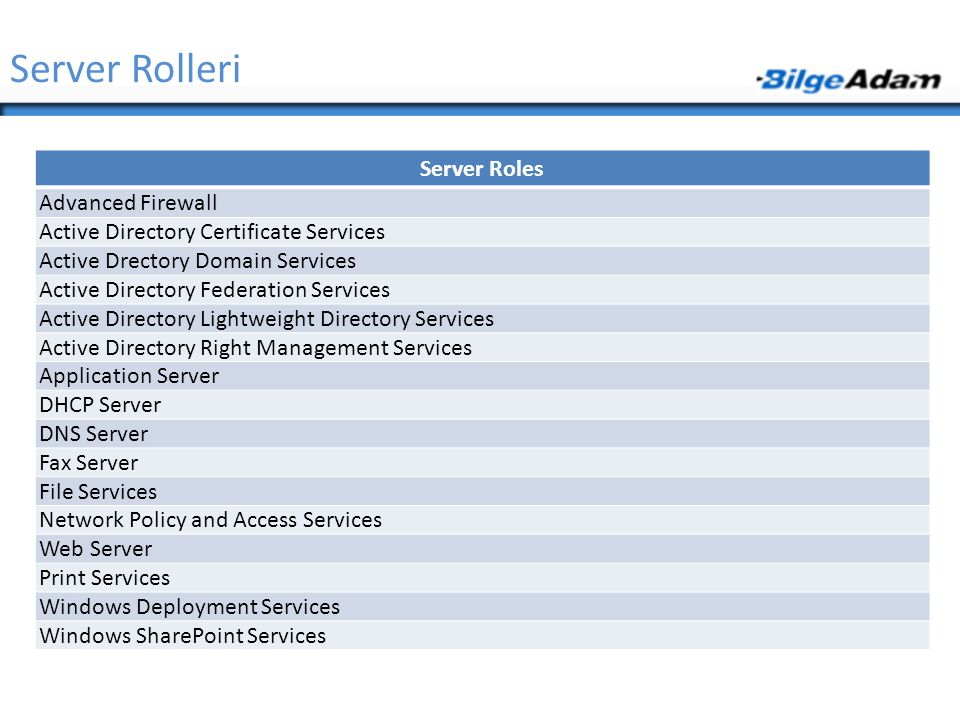 Server Rolleri Server Roles Advanced Firewall Active Directory Certificate Services Active Drectory Domain Services Active Directory Federation Servic