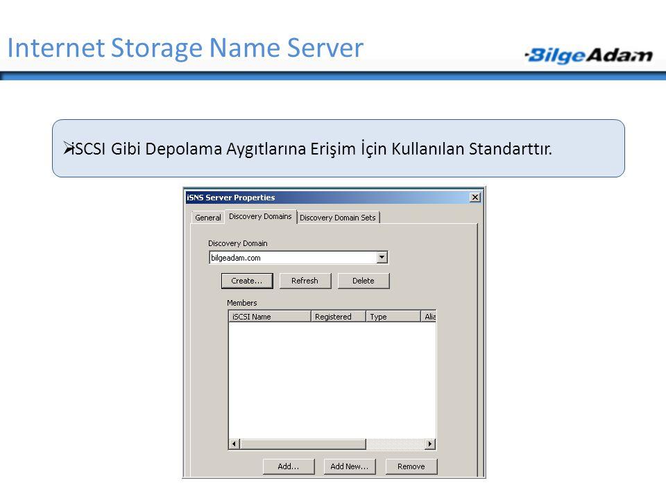 Internet Storage Name Server  iSCSI Gibi Depolama Aygıtlarına Erişim İçin Kullanılan Standarttır.