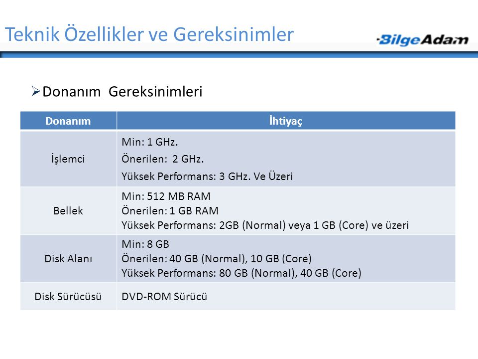  Pen And Virtual Device  Personalization  Power Options Control Panel  Tablet PC'ler için Giriş Birimlerini Yönetir.