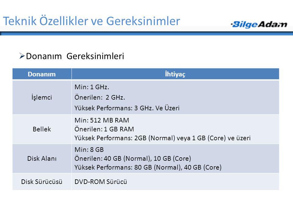 Teknik Özellikler ve Gereksinimler  Donanım Gereksinimleri Donanımİhtiyaç İşlemci Min: 1 GHz. Önerilen: 2 GHz. Yüksek Performans: 3 GHz. Ve Üzeri Bel