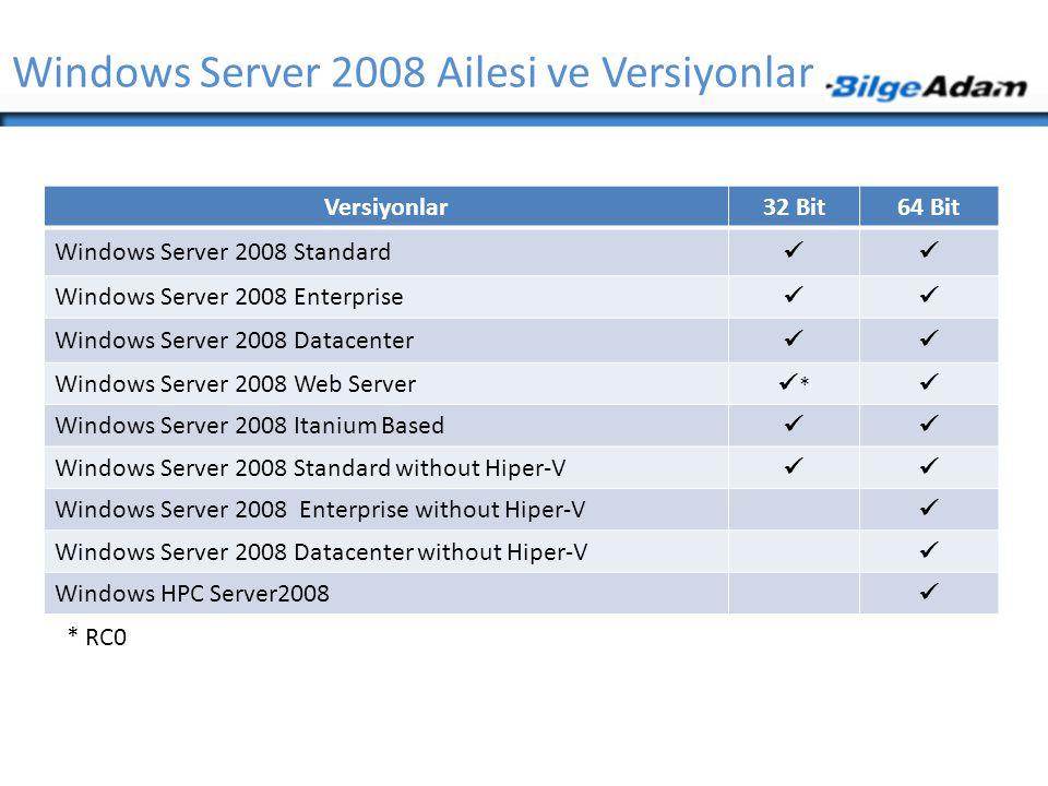 Windows Server 2008 Ailesi ve Versiyonlar * RC0 Versiyonlar32 Bit64 Bit Windows Server 2008 Standard  Windows Server 2008 Enterprise  Windows Serv