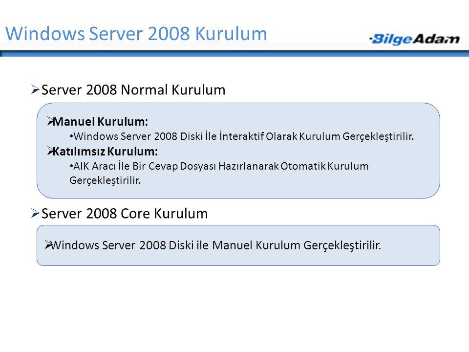  Server 2008 Normal Kurulum  Server 2008 Core Kurulum Windows Server 2008 Kurulum  Manuel Kurulum: • Windows Server 2008 Diski İle İnteraktif Olara
