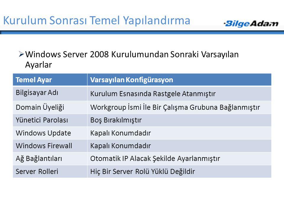  Windows Server 2008 Kurulumundan Sonraki Varsayılan Ayarlar Kurulum Sonrası Temel Yapılandırma Temel AyarVarsayılan Konfigürasyon Bilgisayar Adı Kur