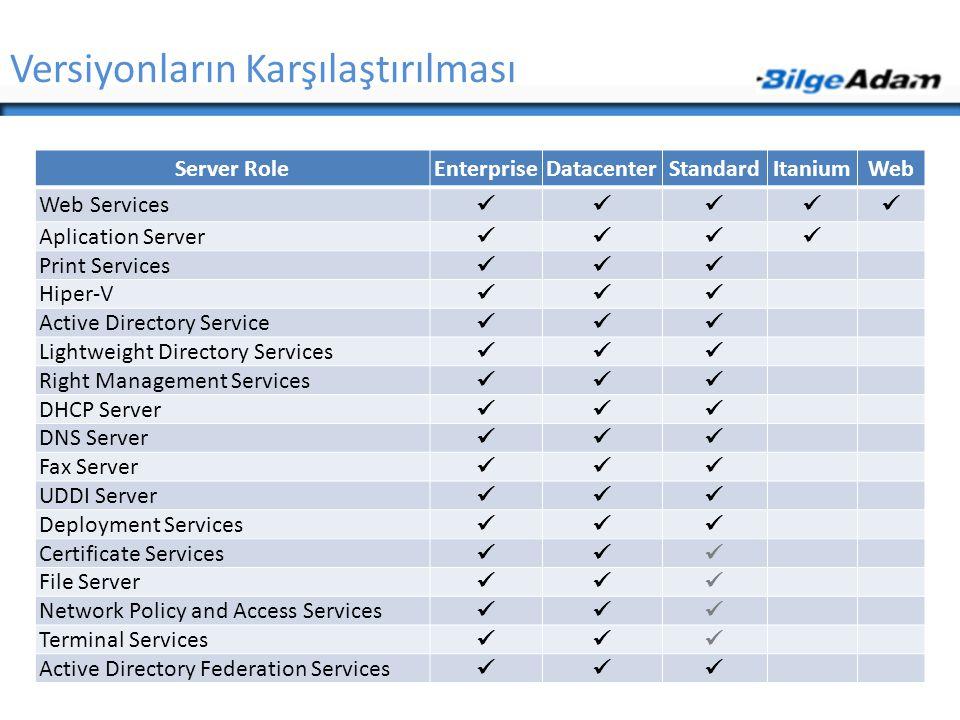Versiyonların Karşılaştırılması Server RoleEnterpriseDatacenterStandardItaniumWeb Web Services  Aplication Server  Print Services  Hiper-V