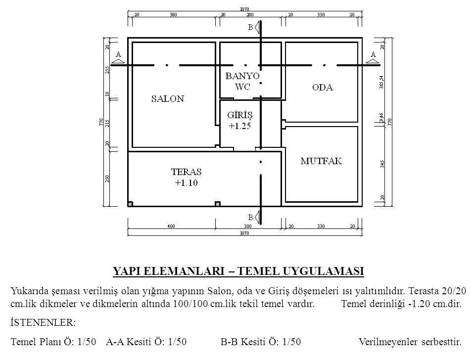 YAPI ELEMANLARI – TEMEL UYGULAMASI Yukarıda şeması verilmiş olan yığma yapının Salon, oda ve Giriş döşemeleri ısı yalıtımlıdır. Terasta 20/20 cm.lik d