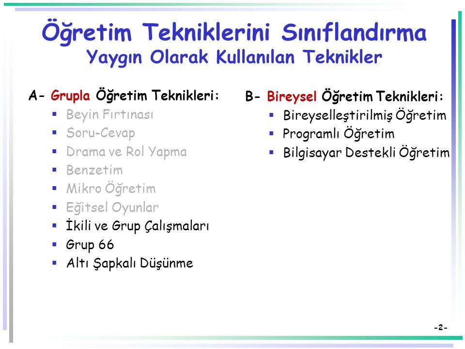 Öğretimde Kullanılan Teknikler (2) Dr. Süleyman Sadi SEFEROĞLU Hacettepe Üniversitesi, Eğitim Fakültesi Bilgisayar ve Öğretim Teknolojileri Eğitimi Bö