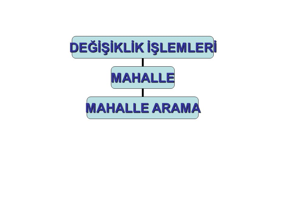 DEĞİŞİKLİK İŞLEMLERİ MAHALLE MAHALLE ARAMA