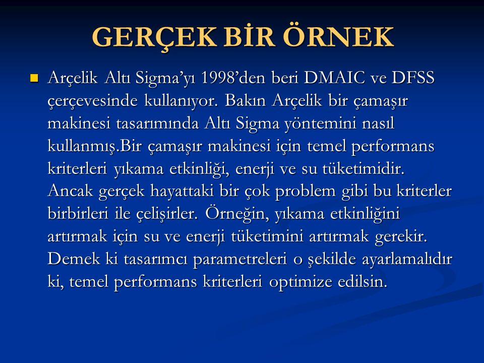 GERÇEK BİR ÖRNEK  Arçelik Altı Sigma'yı 1998'den beri DMAIC ve DFSS çerçevesinde kullanıyor. Bakın Arçelik bir çamaşır makinesi tasarımında Altı Sigm