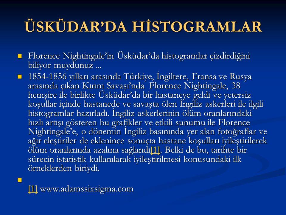 ÜSKÜDAR'DA HİSTOGRAMLAR  Florence Nightingale'in Üsküdar'da histogramlar çizdirdiğini biliyor muydunuz...  1854-1856 yılları arasında Türkiye, İngil