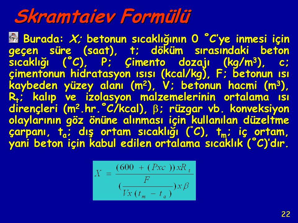 Skramtaiev Formülü Burada: X; betonun sıcaklığının 0 ˚C'ye inmesi için geçen süre (saat), t; döküm sırasındaki beton sıcaklığı (˚C), P; Çimento dozajı (kg/m 3 ), c; çimentonun hidratasyon ısısı (kcal/kg), F; betonun ısı kaybeden yüzey alanı (m 2 ), V; betonun hacmi (m 3 ), R t ; kalıp ve izolasyon malzemelerinin ortalama ısı dirençleri (m 2.hr.˚C/kcal),  ; rüzgar vb.