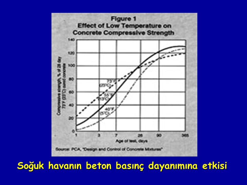 Soğuk havanın beton basınç dayanımına etkisi