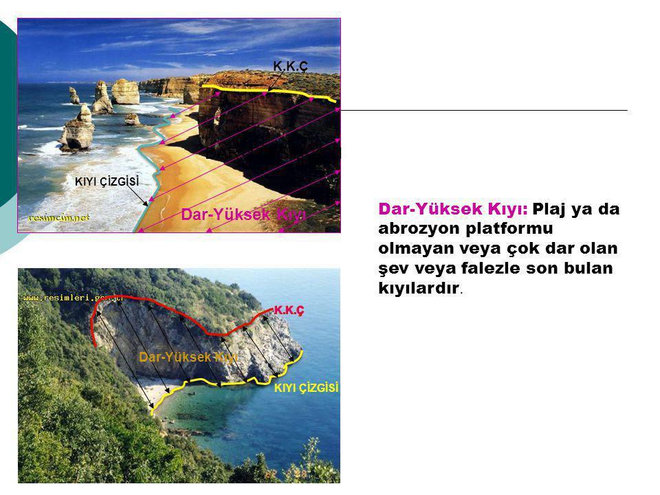 KIYI KENAR ÇİZGİSİNİN İLANI VE DAĞITIMI Onaylı orijinal kıyı kenar çizgisi paftaları valiliklerce muhafaza edilir.
