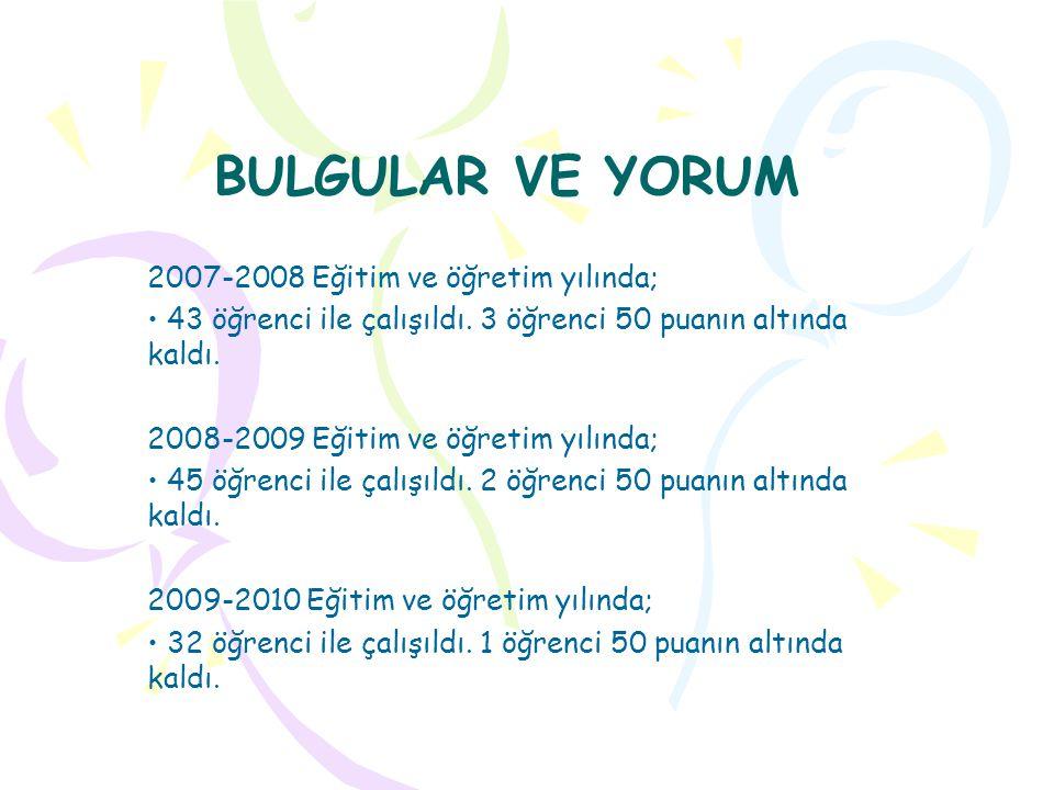 BULGULAR VE YORUM 2007-2008 Eğitim ve öğretim yılında; • • 43 öğrenci ile çalışıldı. 3 öğrenci 50 puanın altında kaldı. 2008-2009 Eğitim ve öğretim yı