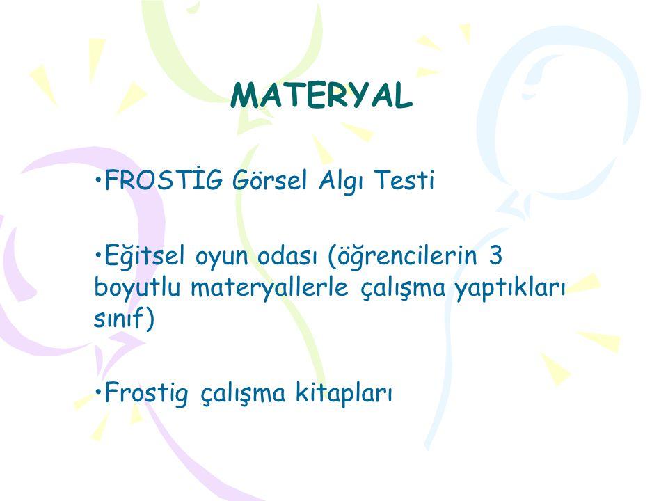 MATERYAL • •FROSTİG Görsel Algı Testi • •Eğitsel oyun odası (öğrencilerin 3 boyutlu materyallerle çalışma yaptıkları sınıf) • •Frostig çalışma kitapla