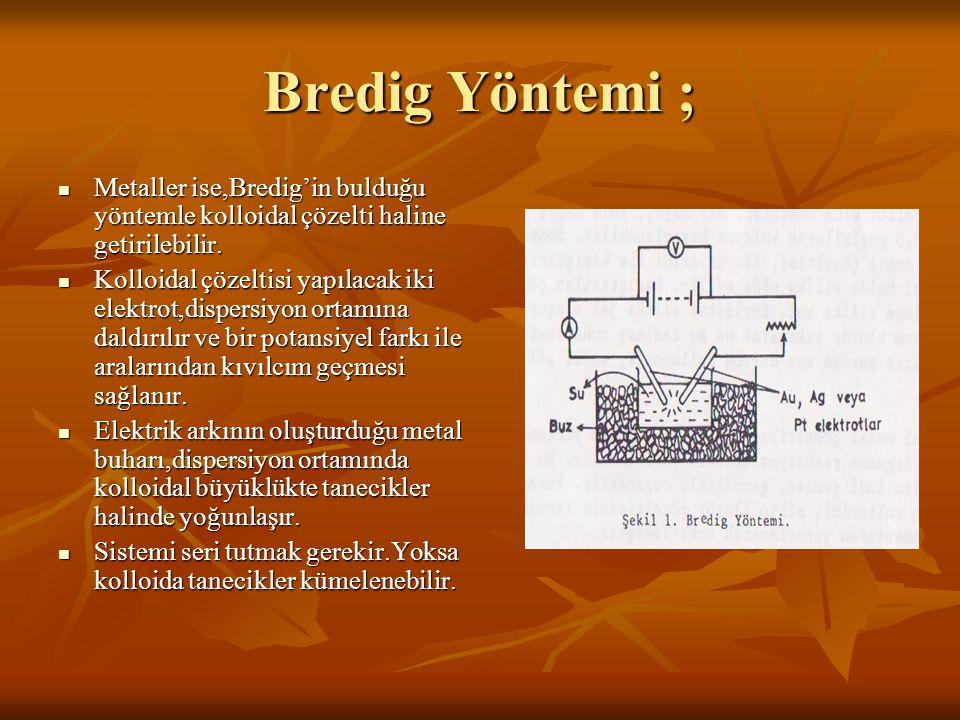 Bredig Yöntemi ;  Metaller ise,Bredig'in bulduğu yöntemle kolloidal çözelti haline getirilebilir.  Kolloidal çözeltisi yapılacak iki elektrot,disper