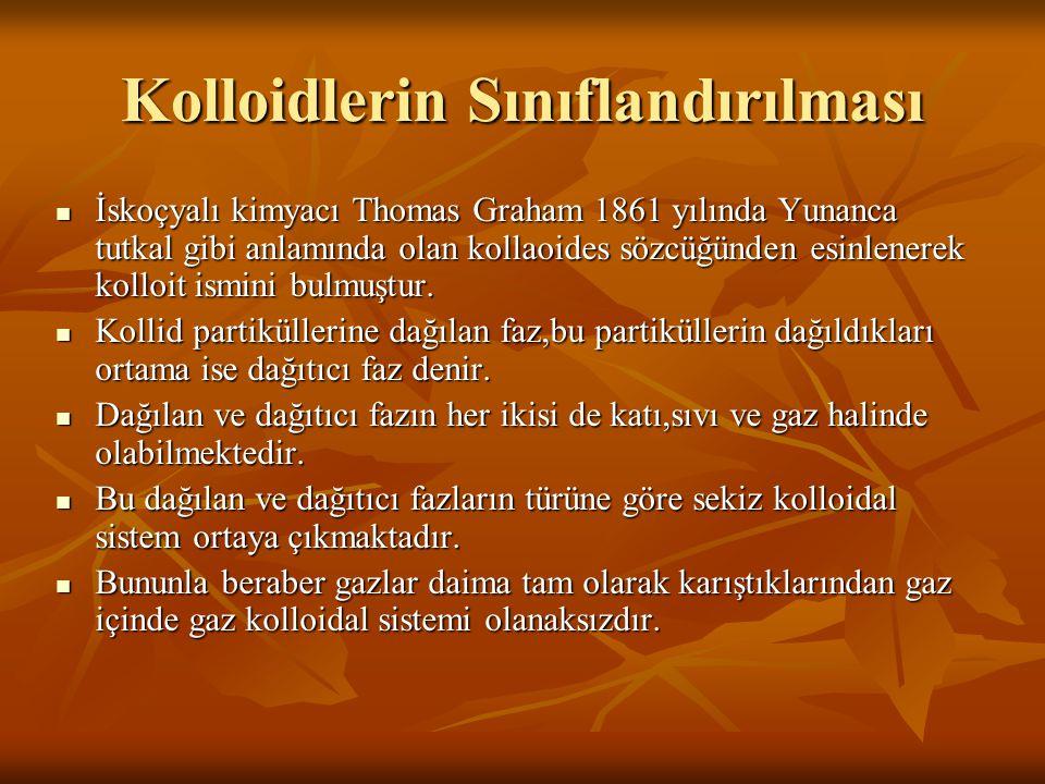 Kolloidlerin Sınıflandırılması  İskoçyalı kimyacı Thomas Graham 1861 yılında Yunanca tutkal gibi anlamında olan kollaoides sözcüğünden esinlenerek ko