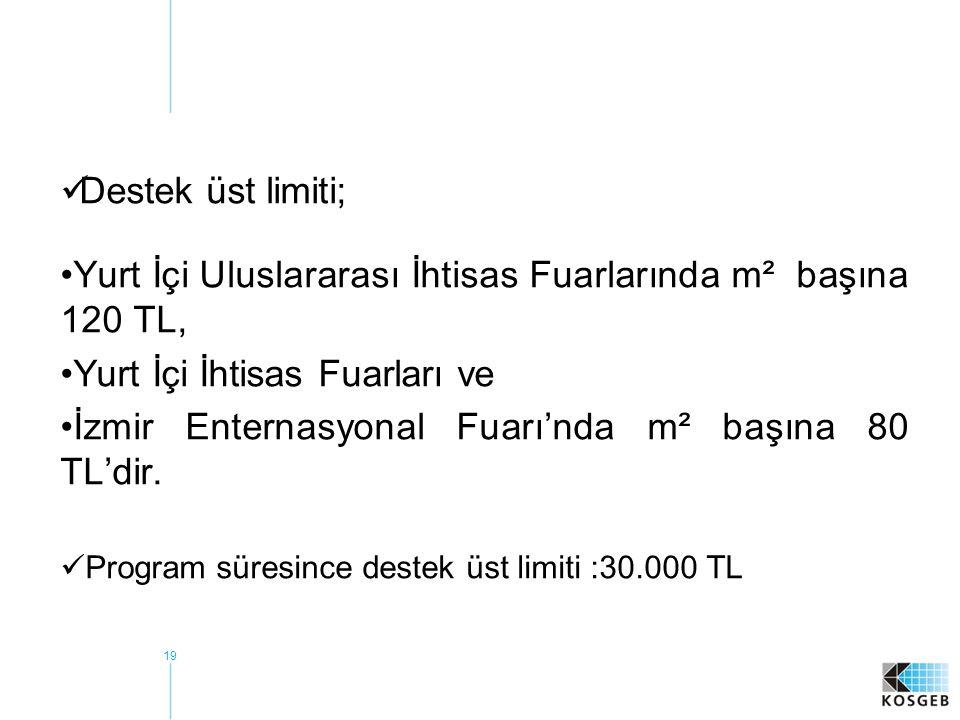 19  Destek üst limiti; •Yurt İçi Uluslararası İhtisas Fuarlarında m² başına 120 TL, •Yurt İçi İhtisas Fuarları ve •İzmir Enternasyonal Fuarı'nda m² başına 80 TL'dir.