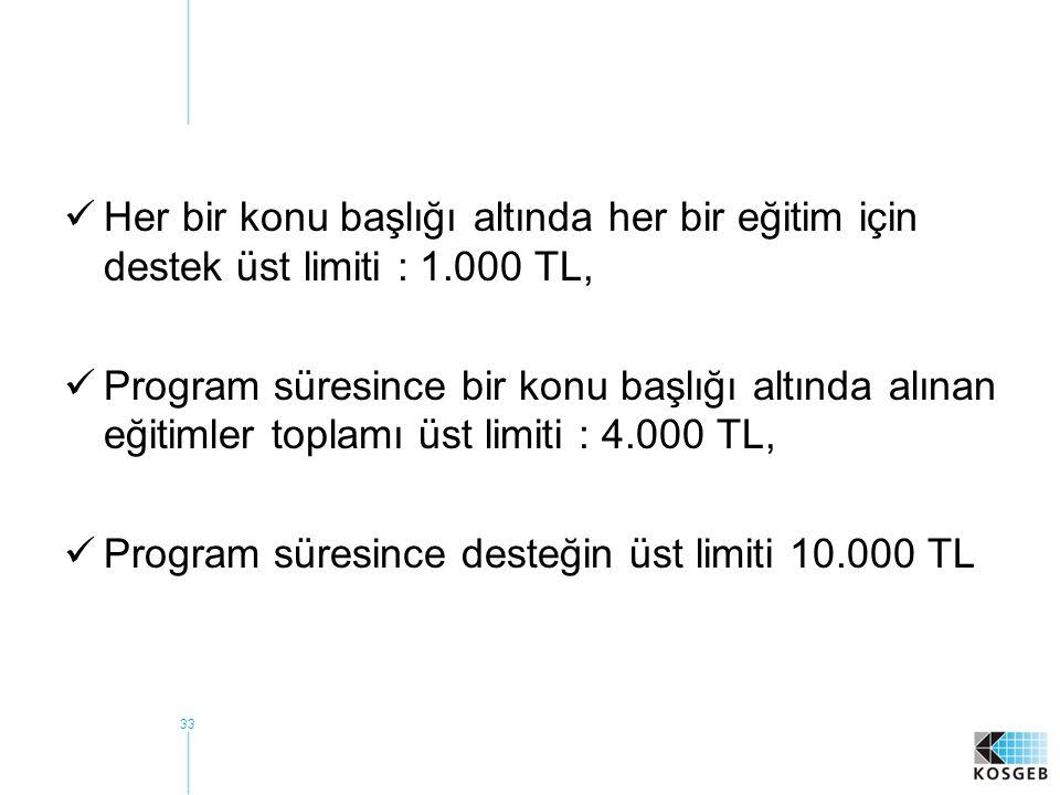 33  Her bir konu başlığı altında her bir eğitim için destek üst limiti : 1.000 TL,  Program süresince bir konu başlığı altında alınan eğitimler toplamı üst limiti : 4.000 TL,  Program süresince desteğin üst limiti 10.000 TL