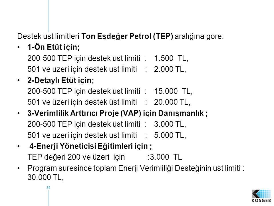 35 Destek üst limitleri Ton Eşdeğer Petrol (TEP) aralığına göre: •1-Ön Etüt için; 200-500 TEP için destek üst limiti :1.500 TL, 501 ve üzeri için destek üst limiti : 2.000 TL, •2-Detaylı Etüt için; 200-500 TEP için destek üst limiti :15.000 TL, 501 ve üzeri için destek üst limiti : 20.000 TL, •3-Verimlilik Arttırıcı Proje (VAP) için Danışmanlık ; 200-500 TEP için destek üst limiti : 3.000 TL, 501 ve üzeri için destek üst limiti : 5.000 TL, • 4-Enerji Yöneticisi Eğitimleri için ; TEP değeri 200 ve üzeri için :3.000 TL •Program süresince toplam Enerji Verimliliği Desteğinin üst limiti : 30.000 TL,