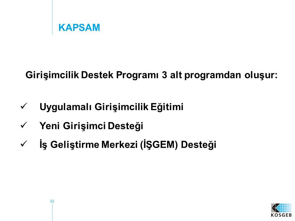 50 KAPSAM Girişimcilik Destek Programı 3 alt programdan oluşur:  Uygulamalı Girişimcilik Eğitimi  Yeni Girişimci Desteği  İş Geliştirme Merkezi (İŞ