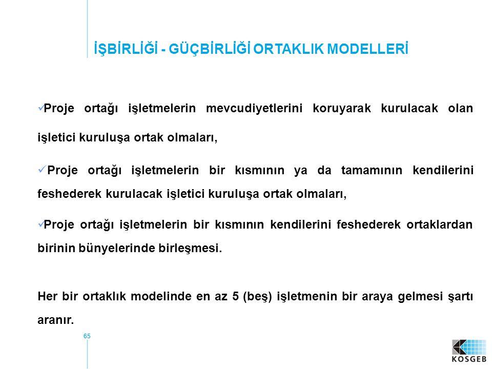 66 Başvuru (İşletmeler) İnceleme (KOSGEB Birimi) Kurul Kararın İşletme(ler)'e Bildirilmesi (KOGEB Birimi) Taahhütnamenin Teslimi (İşletici Kuruluş)  Bilgi ve belgelerin şekil yönünden incelenmesi Onay  Proje  Belgeler  Proje  Belgeler PROGRAM İŞ AKIŞ ŞEMASI Projenin Başlaması