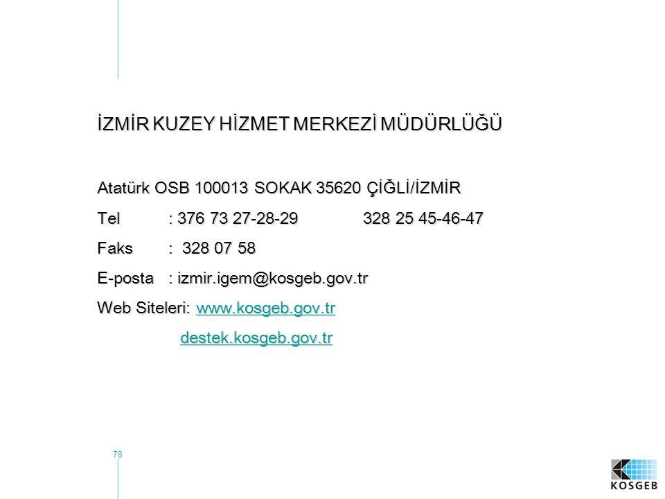 78 İZMİR KUZEY HİZMET MERKEZİ MÜDÜRLÜĞÜ Atatürk OSB 100013 SOKAK 35620 ÇİĞLİ/İZMİR Tel : 376 73 27-28-29328 25 45-46-47 Faks : 328 07 58 E-posta : izmir.igem@kosgeb.gov.tr Web Siteleri: www.kosgeb.gov.tr www.kosgeb.gov.tr destek.kosgeb.gov.tr destek.kosgeb.gov.trdestek.kosgeb.gov.tr