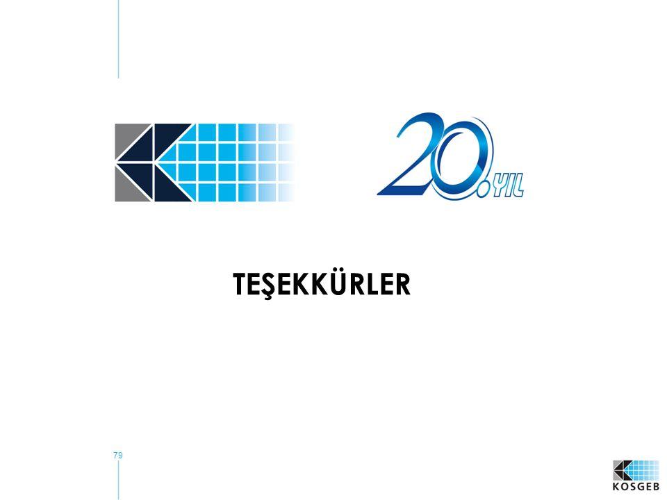 79 TEŞEKKÜRLER