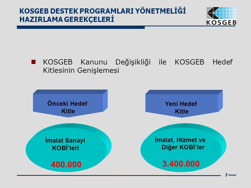 7  KOSGEB Kanunu Değişikliği ile KOSGEB Hedef Kitlesinin Genişlemesi Önceki Hedef Kitle İmalat Sanayi KOBİ'leri 400.000 Yeni Hedef Kitle İmalat, Hizm