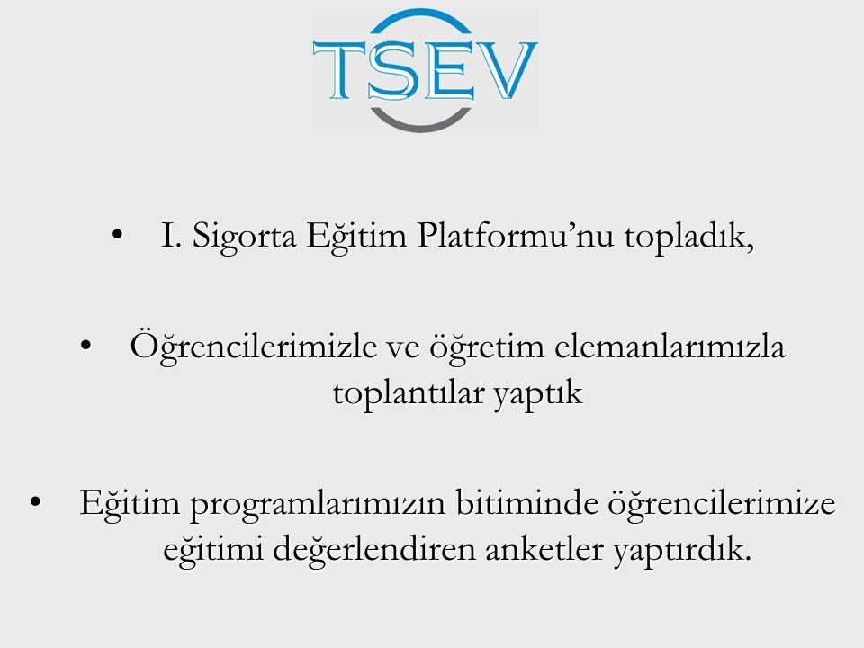 •I. Sigorta Eğitim Platformu'nu topladık, •Öğrencilerimizle ve öğretim elemanlarımızla toplantılar yaptık •Eğitim programlarımızın bitiminde öğrencile
