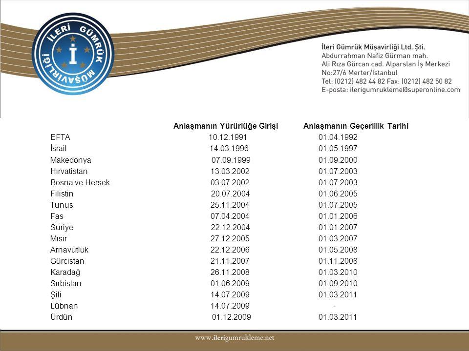 •STA İMZALADIĞIMIZ ÜLKELER Anlaşmanın Yürürlüğe Girişi Anlaşmanın Geçerlilik Tarihi EFTA 10.12.1991 01.04.1992 İsrail 14.03.1996 01.05.1997 Makedonya