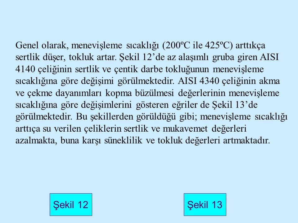 Genel olarak, menevişleme sıcaklığı (200ºC ile 425ºC) arttıkça sertlik düşer, tokluk artar. Şekil 12'de az alaşımlı gruba giren AISI 4140 çeliğinin se