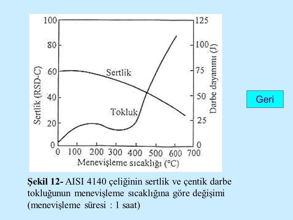 Şekil 12- AISI 4140 çeliğinin sertlik ve çentik darbe tokluğunun menevişleme sıcaklığına göre değişimi (menevişleme süresi : 1 saat) Geri
