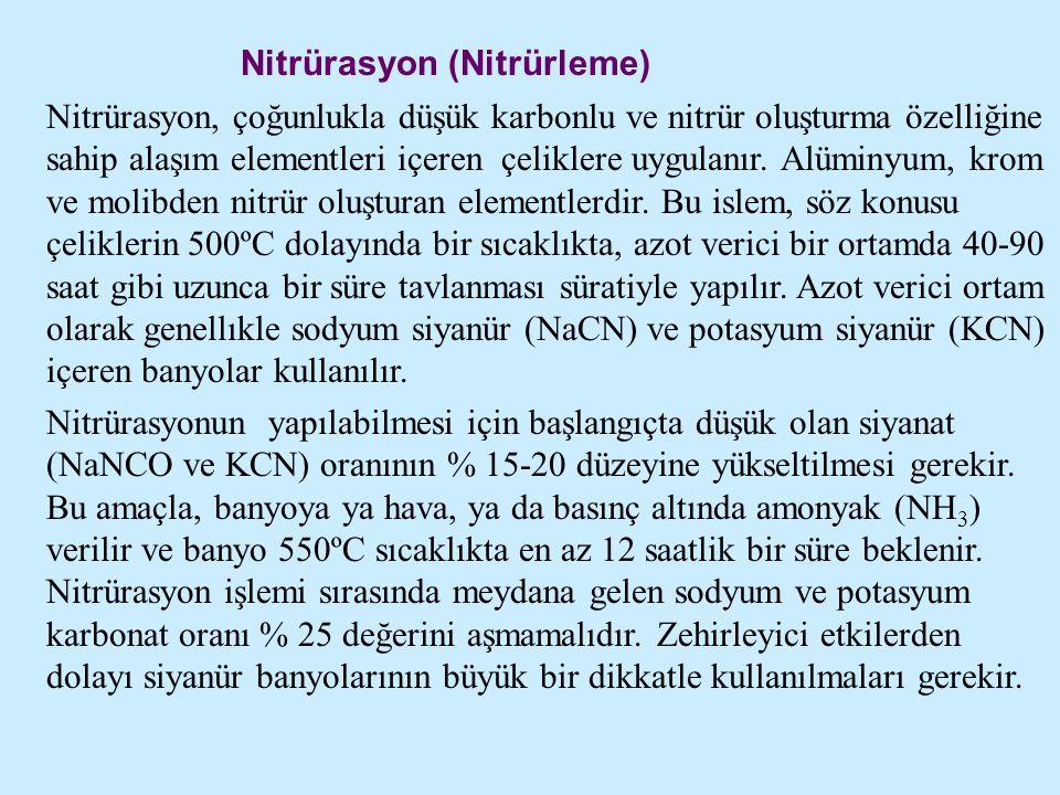 Nitrürasyon (Nitrürleme) Nitrürasyon, çoğunlukla düşük karbonlu ve nitrür oluşturma özelliğine sahip alaşım elementleri içeren çeliklere uygulanır. Al