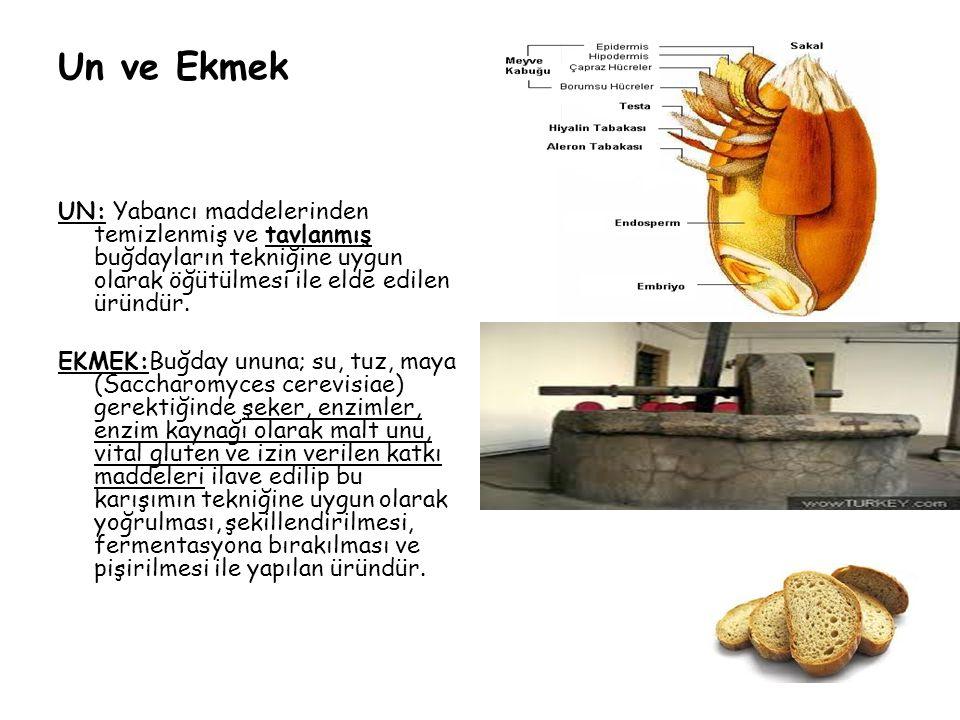 Ekmek ve Ekmek Çeşitleri Tebliği ile Un Tebliği Düzenlemeleri Bunun doğal bir sonucu olarak da özellikle tüm tane ve/ya da yüksek randımanlı unlarda kabuk soyma dahil, her ne kadar etkin kuru temizleme yapılsa dahi buğdaydan elde edilen ürünlerde, pestisit kalıntısı ve mikrobiyolojik/toksikolojik yük içerme ihtimali daha fazla bulunmaktadır.