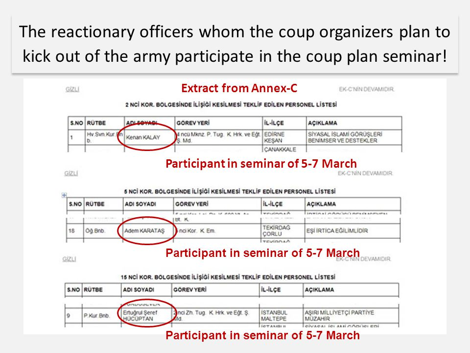 The reactionary officers whom the coup organizers plan to kick out of the army participate in the coup plan seminar.