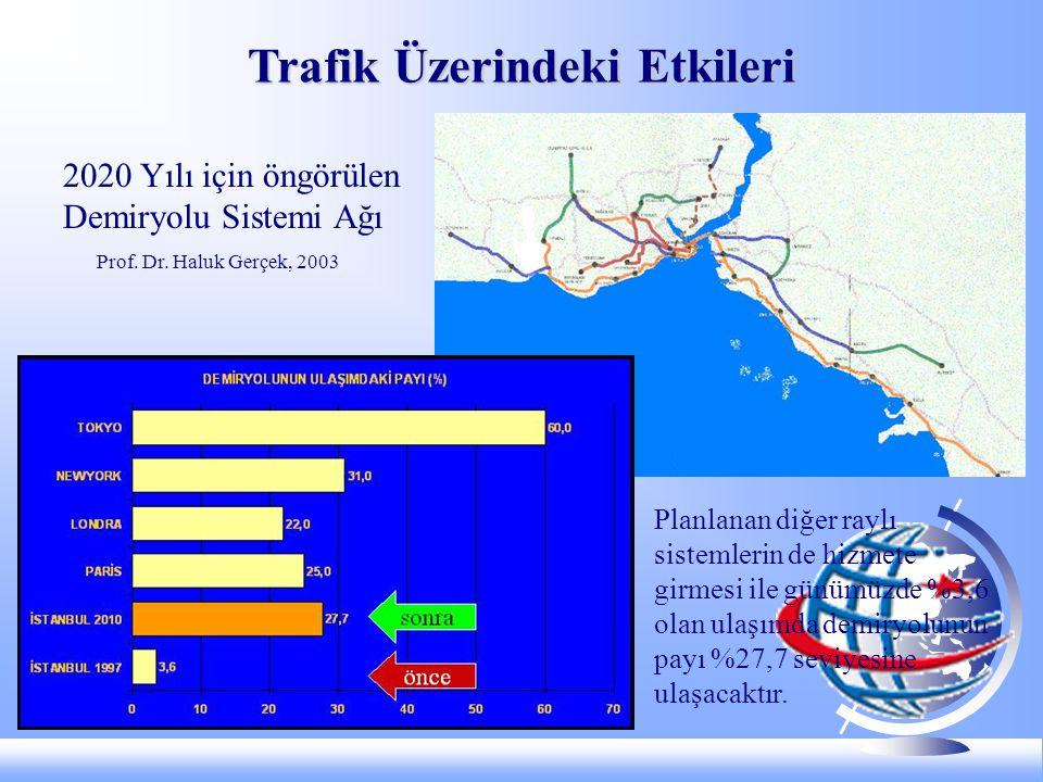 Trafik Üzerindeki Etkileri 2020 Yılı için öngörülen Demiryolu Sistemi Ağı Prof.