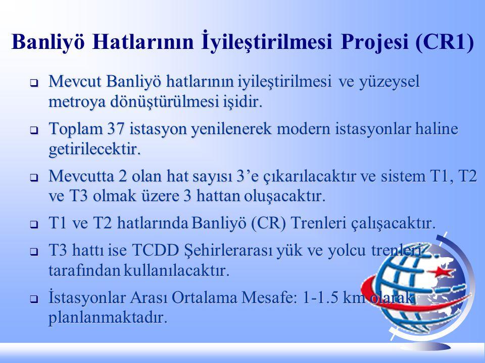 Banliyö Hatlarının İyileştirilmesi Projesi (CR1)  Mevcut Banliyö hatlarının iyileştirilmesi ve yüzeysel metroya dönüştürülmesi işidir.