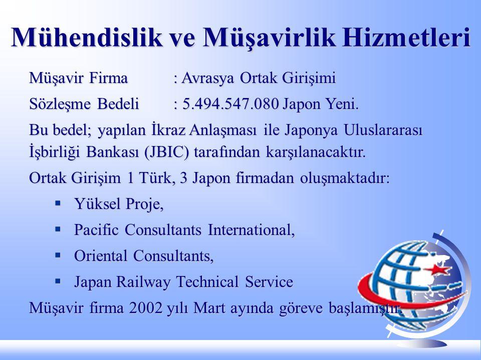 Mühendislik ve Müşavirlik Hizmetleri Müşavir Firma: Avrasya Ortak Girişimi Sözleşme Bedeli: 5.494.547.080 Japon Yeni.